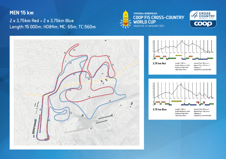 Falunin maailmancupin 2021 miesten 15 km kilpailuiden latukartat.
