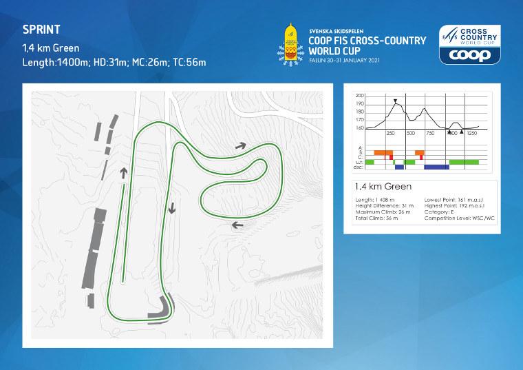 Falunin maailmancupin 2021 sprinttikilpailuiden latukartat.
