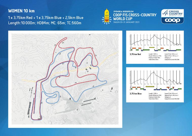 Falunin maailmancupin 2021 naisten 10 km kilpailuiden latukartat.
