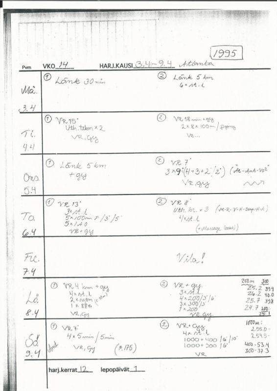 Mikael Södermanin harjoituspäiväkirjamerkintöjä Atlantan leiriltä vuodelta 1995.